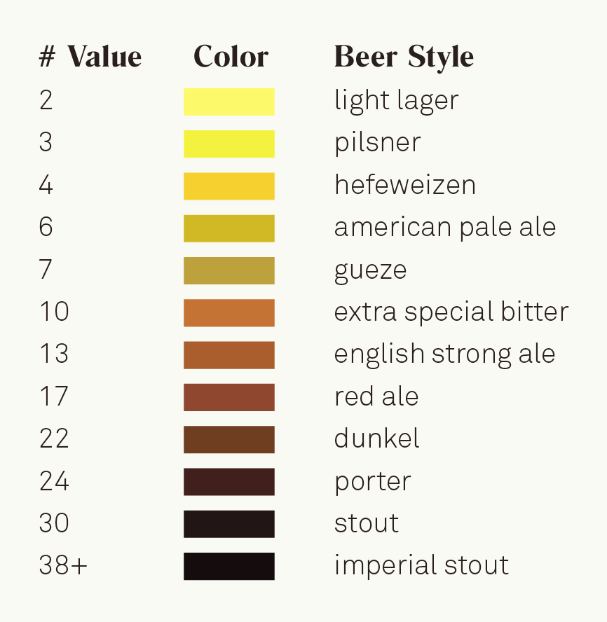 Beer Color Is Not As Clear As It Seems October